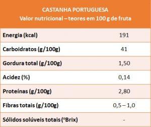 castanha portuguesa - VN