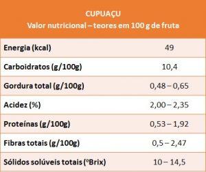 cupuaçu - VN