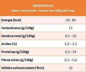 granadilha - VN